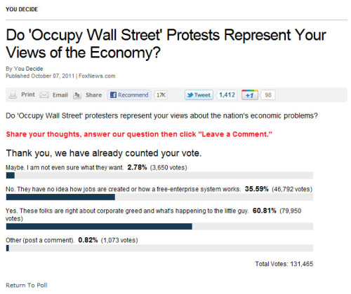 You can keep sending Fox News the message that Occupy Wall Street represents the views of the people here.