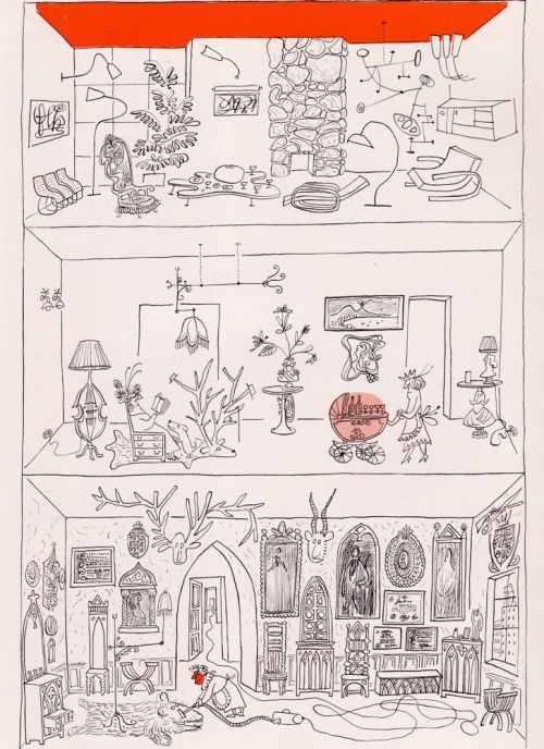 An exhibition for modern living - Saul Steinberg - 1949 Source: Mondoblogo