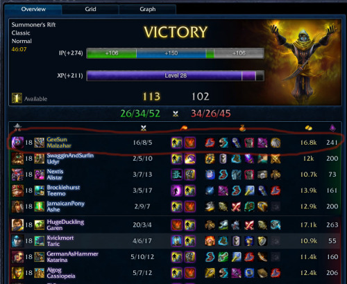aligson:  I think i carried LOL…ROR