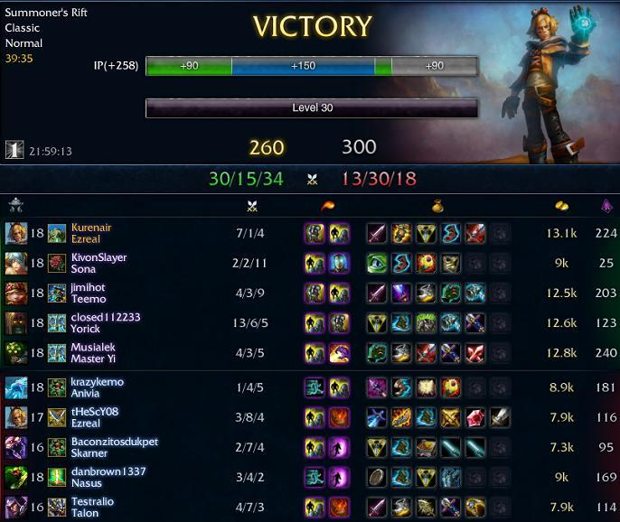 What you know about first time Ezreal, hater?