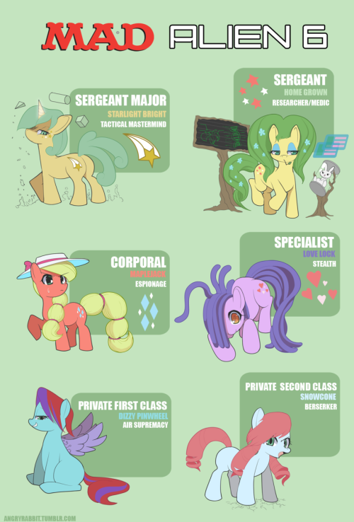 I wanted to try my hand at drawing all the parody ponies that appeared in the Cowboys and Equestrians skit that played recently on the MAD show via Cartoon Network (http://www.youtube.com/watch?v=Pa075ZlTUys) I named the Snails looking one Starlight Bright and sort of slapped together a mark considering the stars around her eyes and all. Edit: Added in the community voted names, thanks Ponibooru!