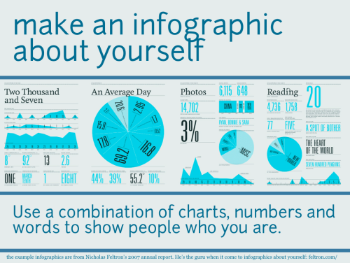 "writingprompts:  275  ""Make an Infographic About Yourself."""