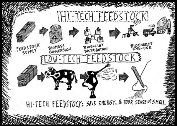 feedstock #agri-tech editorial cartoon and top ten jokes by laughzilla for thedailydose.com