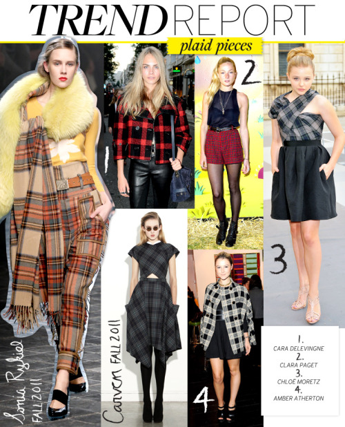 Plaid is BACK. Check out this Trend Report from WhoWhatWear.com!