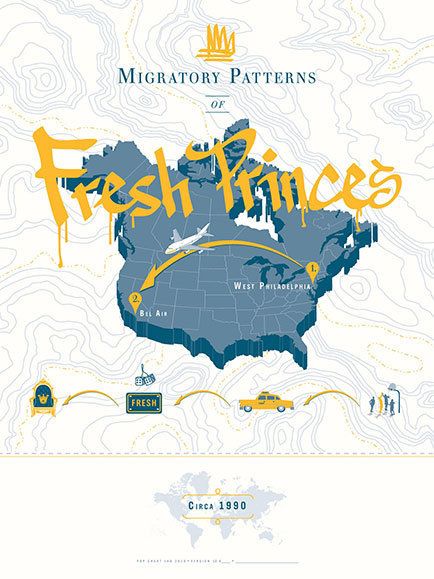 The Migratory Pattern of Fresh Princes, by Pop Chart Lab.
