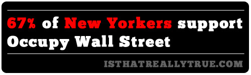Reuters: New Yorkers Support Anti-Wall Street Protests: PollCNN: Blogs: Political Ticker: Poll: Most New Yorkers Side with ProtestersState Island Live: Two of Three New Yorkers Support 'Occupy Wall Street' Protesters