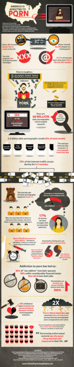 Online Psychology Degree just released this amazing infographic: Exploring America's Addiction to Porn. Pretty eye-opening when the information is presented this way, isn't it?