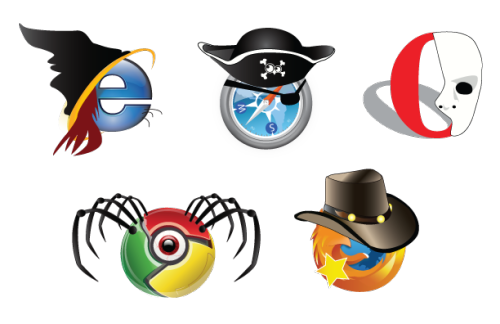 Check out your favorite browsers in their Halloween Costumes! Created by Martin McGovern of Smart Owl Creative. Read the blog post over at The Perch on Zombie Browsers…