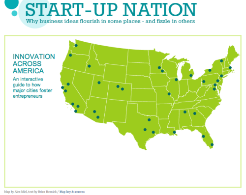 Start-Up Nation is an amazing initiative by the Atlantic, which includes a road trip through the South looking for the new Silicon Valley. Why is Miami not on the list? We have a larger and more international population than places like Savannah or Chattanooga. What do these places have that we don't have? Can Miami one day be a center of technology or business innovation? Although Miami is not on the road trip itinerary, at least its on their map. We rank no. 78 in the High Tech Economy Ranking, and we have 5,400 entrepreneurs per million people. Its a start. For more stats and information on this initiative, visit the Atlantic site  Start-Up Nation is a great example of how innovation can come from the bottom and that entrepreneurs across the country can offer valuable and effective ideas for change.  theatlantic:  Introducing Start-Up Nation  We're running a special report for the next few weeks focusing on innovation and invention across America. Technology editor Alexis Madrigal is road-tripping through the south in search of the next Silicon Valley south of the Mason-Dixon line.   Click through to explore our interactive map (here's a guide to getting the most out of it) and join the conversation with the tag #StartupSouth on Twitter and Tumblr.