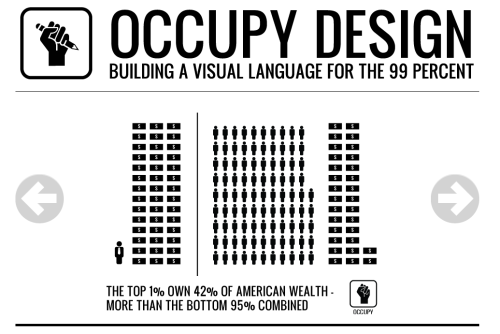 Occupy Design is an invaluable resource making the rest of us understand and visualize the Occupy movement. There is a designer's toolkit available for download on their site so anyone can make a pretty graph illustrating the ugly situation on Wall Street.