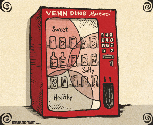 ilovecharts:  Venn Ding Machine  wow. i love this so much.