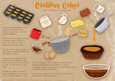 Master Hayden's Cauldron Cakes Recipe:  For experienced bakers the recipe card will tell you everything, but here are some tricks for you novices as well as my reasoning behind this treat.  Why use a pie shell? Because it looks cauldron-like and adds a crunchy element which is different to normal cakes. It's like the hard exterior of a real cauldron. You can just use ready-rolled pastry for this - though it should be a sweet pastry. If you get square sheets just cut it into quarters and gently press it into your muffin tray. A rule with pastry is that you always allow a little extra than the desired finished size because it will shrink when it cooks. Blind baking is where you cook a pie shell a little first before you add filling so the pastry cooks properly. Because you will be putting these back in to the oven for 20 minutes you don't want to cook them too much. They should be lightly golden.  When it comes to adding the melted dark chocolate to the cake mixture you'll want to start mixing the other ingredients and then add it in as you're mixing because it can cook the eggs if you pour hot chocolate on them. Also, the chocolate should be quite cooled - but still runny - before you add it because otherwise is will harden when it hits the cool mixture.  We dip the pastry in chocolate because in the books the cakes were chocolate on the outside.  The golden sauce is simple and delicious. Though make sure you don't let the sugar boil and form a toffee because that will set hard once you add the cream and/or after you pour it in. The idea is you'll bite into your cake and there will be a flood of warm caramel sauce that spills out without being messy. It's like having a potion from the cauldron and the warmth/liquid adds another depth of sensations to the cake. You can of course serve them cooled too.  [Want more of Hayden Cooks?]
