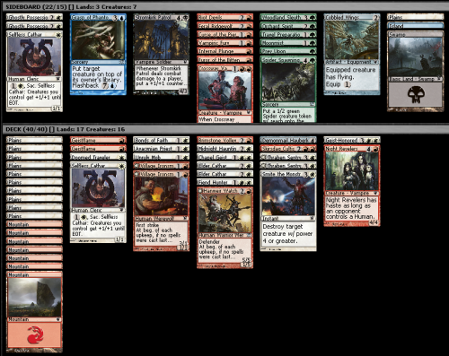 Innistrad Draft (Swiss), 23/10/2011 It's possibly not surprising after only having done two drafts and no sealeds, but I am feeling like I have a terrible grasp of this format. I regularly find myself confronted with packs containing six or so cards that could all be the best pick, and just not being able to evaluate cards properly. It is making it quite hard to determine what colours are open and which I should stay out of. For example, there are a tonne of white creatures that work really well together and with heaps of other cards, but don't seem all that great on their own, so if I see them fairly late, I'm not all that sure what to make of it. In this case I picked Brimstone Volley and Geistflame early, and then got a bunch of white things. Red seemed to be cut fairly early, but I had a hard time seeing cards in other colours that I was all that interested in. In the end no one cut me off too much from white, and I got some werewolves and the Cultist in pack two to have enough red playables that I didn't have to splash for green (although I would have, for Spider Spawning and Travel Preparations, if I was able to pick up a Shimmering Grotto or two). I wasn't sure that my deck was all that good (when the highest power creature in your deck is Night Revelers, things do not bode well), so I decided to draft as aggressive a deck as possible. For this reason I took both my Geistflames over Pitchburn Devils, which probably isn't right.  This deck ended up playing really well, as it had just the right mix of small disposable dudes I could sacrifice, things that got bigger when other creatures died, and removal and evasion to allow my guys to get through. Despite playing what I feel like is a reasonable number of mountains, I did get stuck on all plains in at least three games in my matches. I ended up winning two of those anyway, though. All-stars in this deck were the Hanweir Watchkeep, Geist-Honored Monk, and Demonmail Hauberk. A large amount of my games involved playing Geist-Honored Monk, then next turn playing the Hauberk, saccing one of the flyers to equip the other one, and in the process growing one of my other dudes that cares about things dying. Midnight Haunting was also totally sweet, and I feel like Unruly Mob was a lot better than I originally gave it credit for (I was thinking of dropping it from the deck in favour of Crossway Vampire, but didn't because of mana considerations). The Village Ironsmiths and Night Revelers were pretty much the only cards that didn't work out terribly well, but I kind of knew that would be the case going in, and only picked them because of a lack of other stuff in those packs. I went 3-0 with this, which certainly makes me feel a little better about the format.