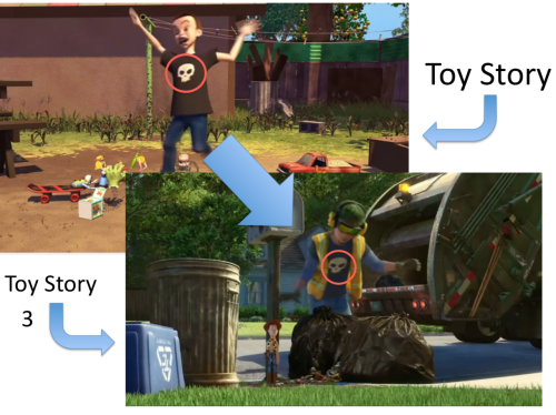 antiquesquirrel:  uncharming:  Toy Story: Teaching bullies that they'll end up nowhere in life  Uh, that's a terrible thing to say. Jobs don't define a person. People don't land these kind of jobs because they were a bit of a shit growing up, or anything else. SOMEONE has to do these types of jobs, otherwise they wouldn't get done.A job is a job.   ^