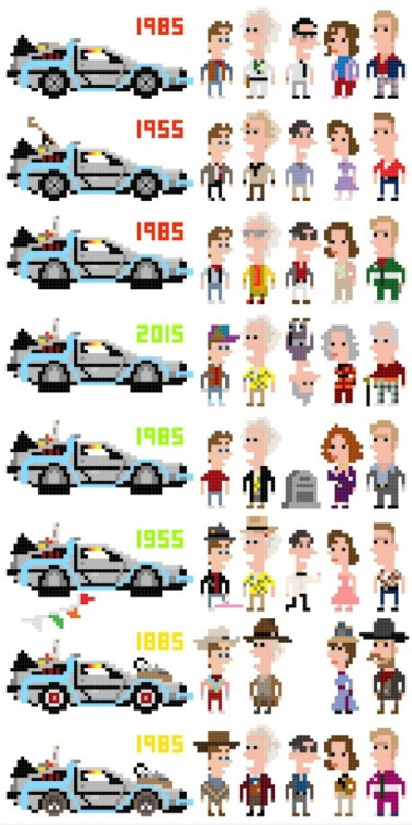 it8bit:  8-Bit Back to the Future - by  Mike Smith  The 1st one is the Best