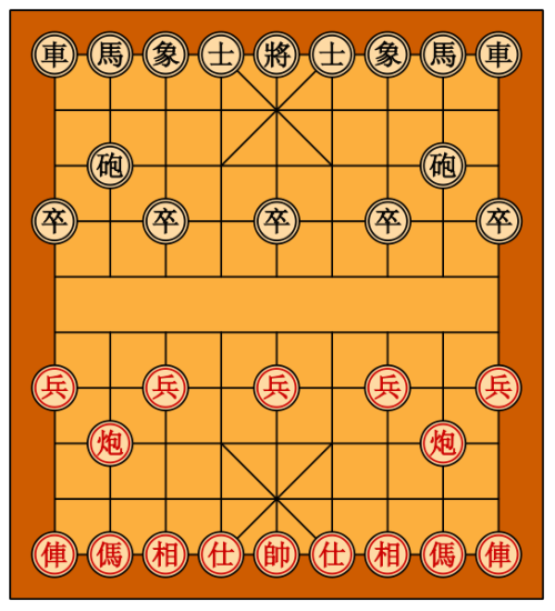 "Xiangqi (Chinese: 象棋; pinyin: Xiàngqí) is a two-player Chinese board game in the same family as Western chess, chaturanga, shogi, Indian chess and janggi. The present-day form of Xiangqi originated in China and is therefore commonly called Chinese chess in English. Xiangqi is one of the most popular board games in China. Besides China and areas with significant ethnic Chinese communities, Xiangqi is also a popular pastime in Vietnam. The game represents a battle between two armies, with the object of capturing the enemy's ""general"" piece. Distinctive features of Xiangqi include the unique movement of the pao (""cannon"") piece, a rule prohibiting the generals (similar to chess kings) from facing each other directly, and the river and palace board features, which restrict the movement of some pieces."