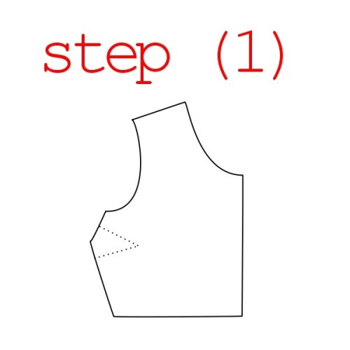 (via How-To: Simple Pattern Grading for Tops @Craftzine.com blog)