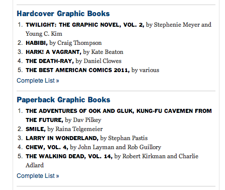 So proud of Raina! Sixth week on the New York Times best sellers list (for graphic books) and she actually moved up to the #2 spot!