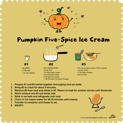 Source The original recipe calls for home-roasted pumpkin but I am lazy so I used Trader Joe's canned pumpkin puree. My Chinese Five Spice powder is from an Asian supermarket and consists of: Annatto, Cumin, Cinnamon, Clove and Aniseed.