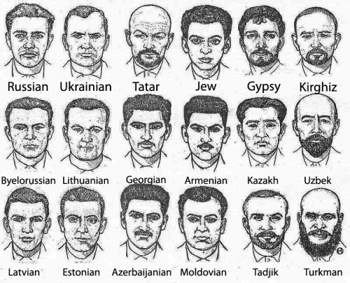 umnica:  chotai:khrushchev-is-my-homeboy:   comradestan:  soviet criminology. This poster was used by Soviet police in the 1970's to track down enemies of the people.     'Jewish' as a nationality.