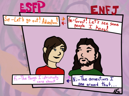 "I know one married ENFJ & ESFP and one pair of friends; in both cases they complement each other well. You might read that your partner & you aren't an ""ideal"" match that just means you have different things to offer and most likely a communication barrier to overcome. If you can overcome communication barriers, then you can teach each other a lot."