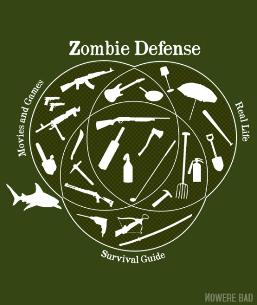 Zombie Defense printed for a limited time over at Nowhere Bad. If you missed it, I've now added it to redbubble here: http://www.redbubble.com/people/puppaluppa/t-shirts/7999554-zombie-weapons   nowherebad:  We have a cool new shirt and you maybe familiar with some of these, it's 25 of the best weapons against the living dead all on one shirt!Zombie Defense by Emma Harckham print and shirt are now on sale for four days at www.nowherebad.com