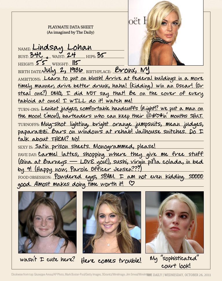 thedailyfeed:  Lindsay Lohan's Playmate data sheet, as imagined by yours truly.