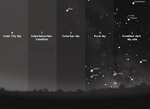 saddest-summer:  The Bortle Dark-Sky Scale
