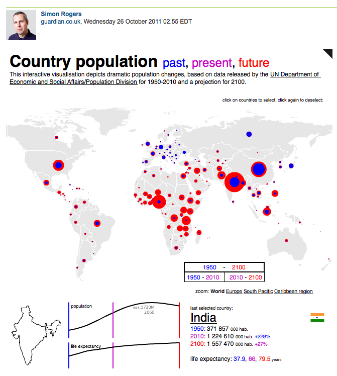 The UN predicts the world's population explosion  With the population hitting 7bn this month Spanish design house Bestiaro's has produced this visualisation of the UN population data for us using its Impure design language. Explore the data by clicking on the countries below - all figures in thousands