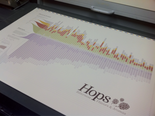 Hops Chart fresh out of the offset printer… Prints available for sale soon!