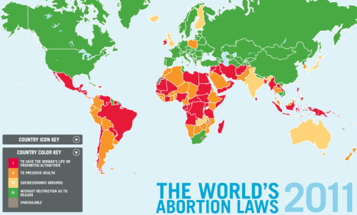 Abortion Laws Of The World