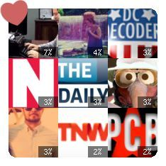 Tumblr Crushes: inothernews / pantslessprogressive / dcdecoder / newsweek /  thedailyfeed / imwithkanye / soupsoup / thenextweb / popculturebrain Ooh, a bit of a shakeup this week. We still love you, BrooklynMutt and Josh Sternberg! And our new favorite Tumblr, Newspaper Snack Machines, deserves a mention.