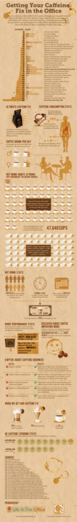 (via Coffee Visualized in 27 Strong Infographics | Inspired Magazine)