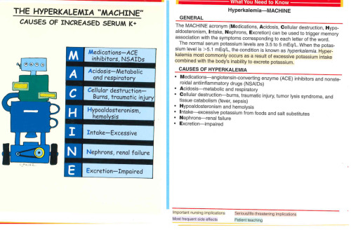 bunnybop:  Causes of Hyperkalemia - MACHINE