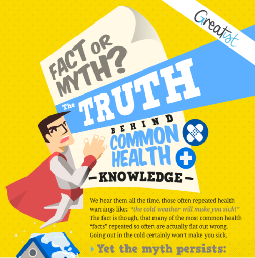 "thuc:  Fact or Myth?  The Truth Behind Common Health Knowledge  Great ""Medical Mythbusters"" infographic. I agree with most of it — except a caveat about fevers: a short-term (1-2 day) low-to-mid-grade (100.5 to 102 degrees F) fever is unlikely to be harmful. In fact, latest research encourages parents NOT to medicate their kids for that kind of a fever, if the child appears otherwise comfortable and able to stay hydrated."