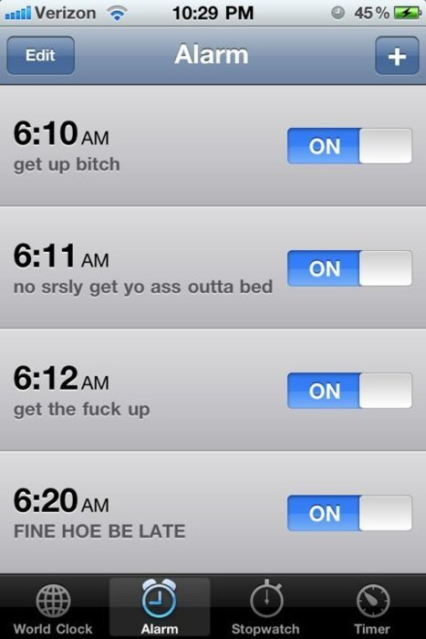 Alarm truth.