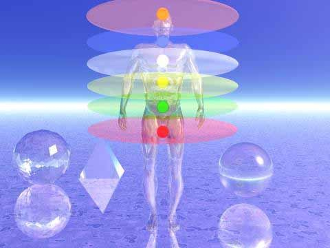 The Etheric Self is the field of the Chakras, and it can be activated by self-similar harmonic crystalline structures.