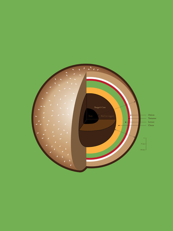 The Burger's Inner Core by David Schwen.
