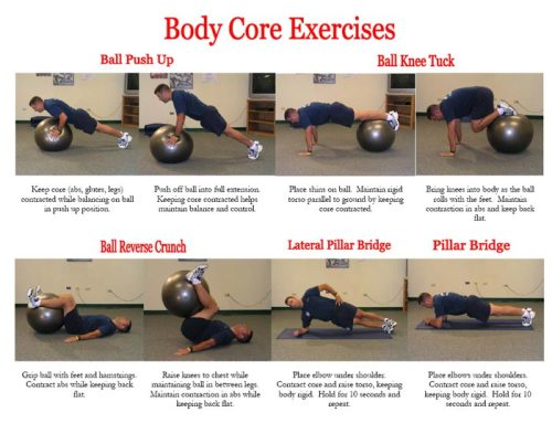 mywaytohealthy:   3 Things You Don't Know About Your Core 1. You can strengthen your core without moving a muscle. Whereas most muscles propel you, your core resists movement—for  instance, to protect your spine when you twist your torso. So don't be  surprised by how hard it is to stay still in this core workout. You're conditioning your core to do its job more effectively. 2. Slouching sabotages your six-pack. Training your core helps correct poor posture. But an hour a week of core work can't  compensate for the 50 hours spent slumped over your keyboard. The fix:  Stay tall through your hips and keep your head up and shoulder blades  back and down all day long. 3. Core muscles contract first in every exercise. All the energy you exert originates in your torso, before being transferred to your arms and legs. So a weak core reduces  the amount of force you're able to apply to a barbell. When you hit a  plateau in presses, squats, or any other strength move, ask your-self if  you're training your core as hard as you can.