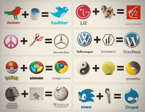 jaymug:  The Origin Of Famous Logos - | Twitter | Mercedes | Google Chrome | Wikipedia | LG | Wordpress | Symantec | Drupal |