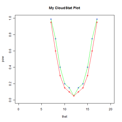 Line Plots (Econometric in R)  Input:  ##…