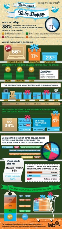 [INFOGRAPHIC] How & how-much will Americans spend this holiday season.  Special thanks to the good people at Lab 42 for this great infographic!