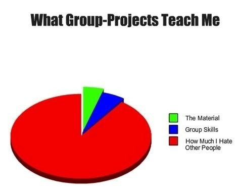 (via What group-projects teach me - Imgur)