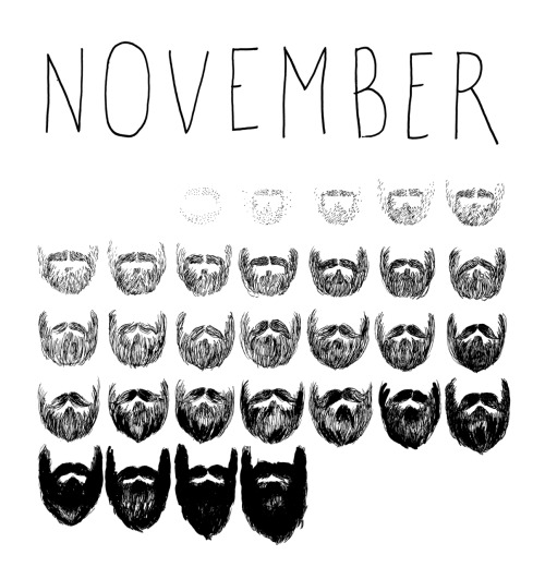 It's going to be a long hairy month. So many beards it's going to look like 85'.