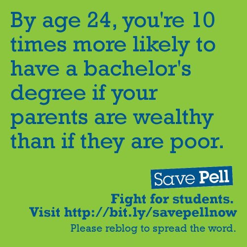 Visit http://bit.ly/savepellnow to stand up for students. When you're done, please reblog this graphic to spread the word.