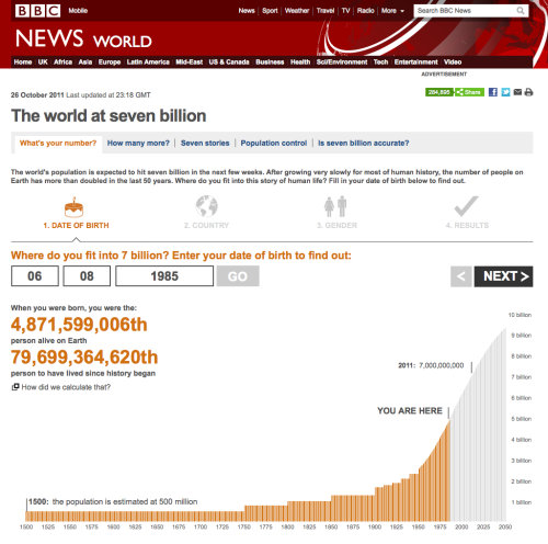 nowbrowsing:  I'm on the BBC website, trying to see what number I am. Turns out, I'm number 4,871,599,006 of 7 billion. Find out what your number is! Now browsing:http://www.bbc.co.uk/news/world-15391515 What number are you?