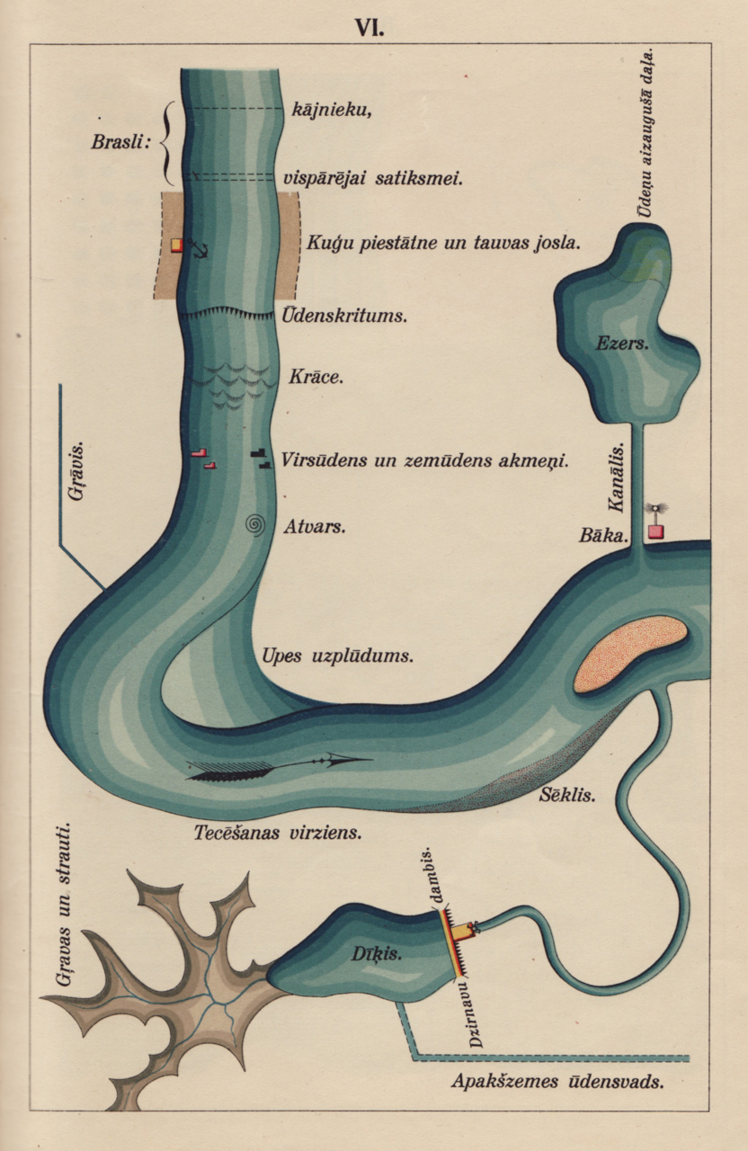 uncertaintimes:  Map Symbols: River Features | Latvia | 1920s Making Maps: DIY Cartography