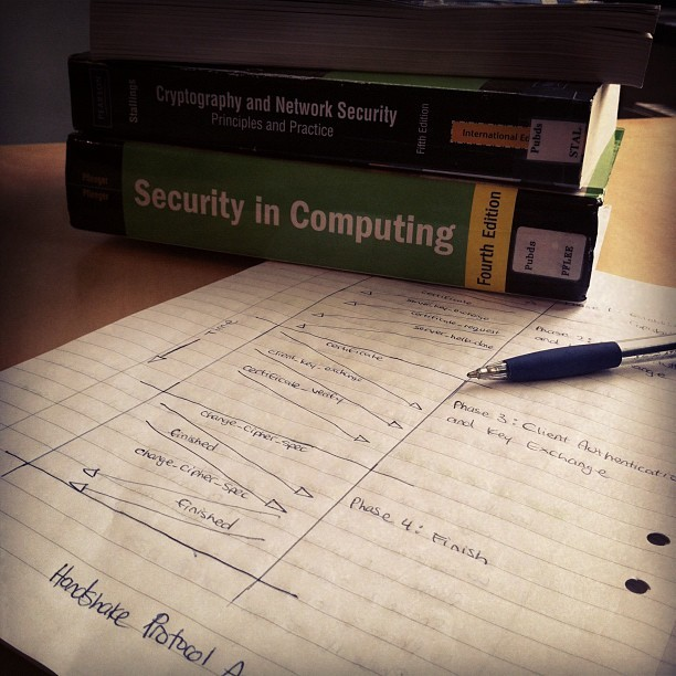 Cramming for exams >_instagram)