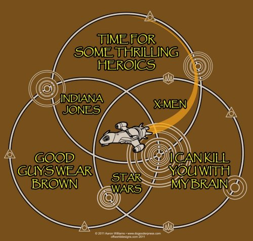 ugly-wan:  drenalinjunkie:  venn diagram win.  I want to watch Firefly now… Hahahahah when don't I want to watch it.