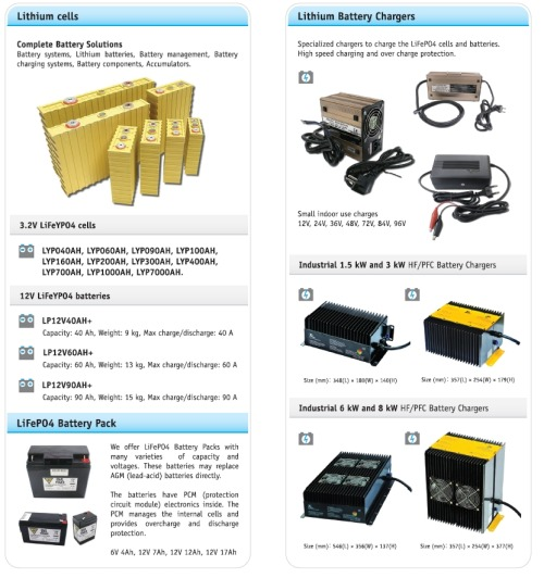 GWL Power Overview Catalogue at eCarTec 2011 (1)